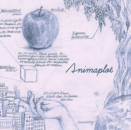 Animaplot