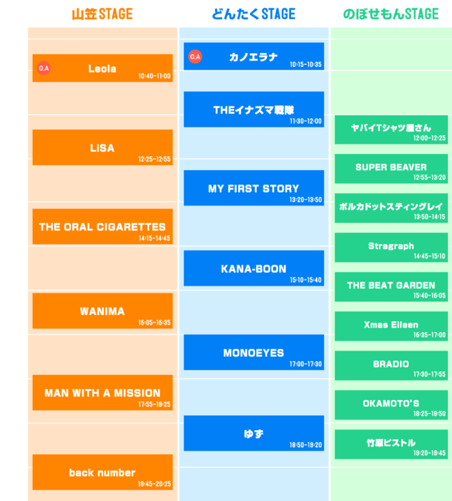 timetable_number0722.png