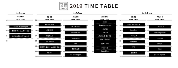 kyoto_timetable.jpg