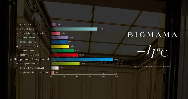 bigmama_graph.jpg