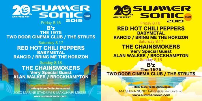 """8/16-18開催""""SUMMER SONIC 2019""""、追加アーティストにTHE 1975、TWO DOOR CINEMA CLUB、THE STRUTS、Alan Walkerら決定。日割り発表も"""