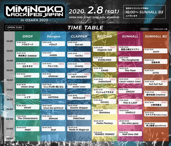 miminoko-osaka2020_tt.jpg