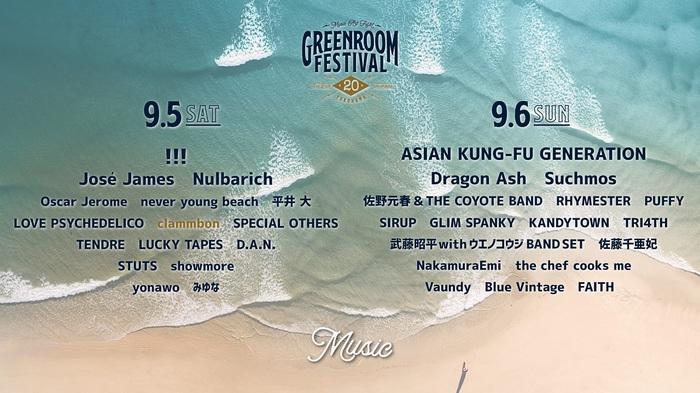 """9月開催の""""GREENROOM FESTIVAL'20""""、クラムボンが出演決定"""