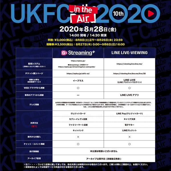 UKFCintheAir_platform.jpg