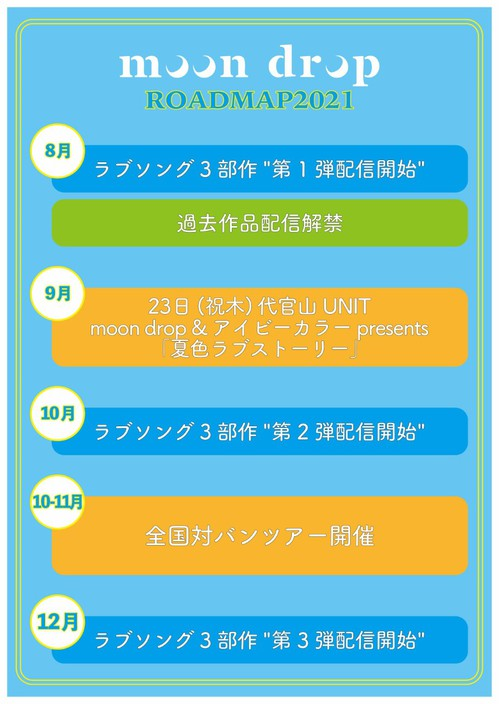 moondrop_roadmap_2021.jpg