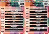 """愛知の新たな音楽フェス""""FUNDAY PARK FESTIVAL 2021""""、タイムテーブル発表。オープニング・アクトにペンギンラッシュ、Ochunism決定"""